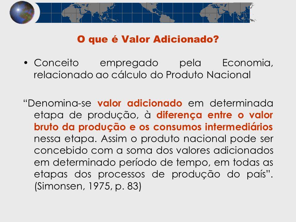O que é Valor Adicionado? Conceito empregado pela Economia, relacionado ao cálculo do Produto Nacional Denomina-se valor adicionado em determinada eta