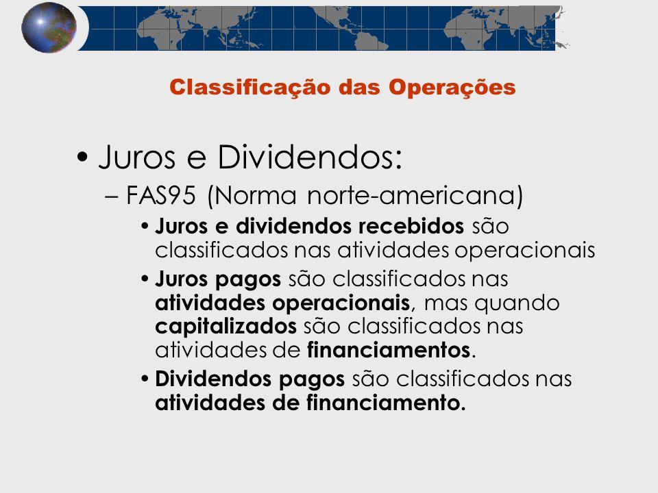 Classificação das Operações Juros e Dividendos: –FAS95 (Norma norte-americana) Juros e dividendos recebidos são classificados nas atividades operacion