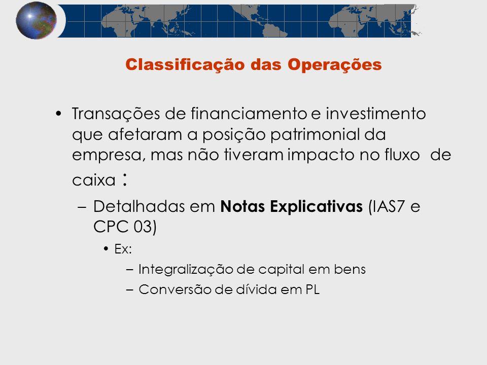 Classificação das Operações Transações de financiamento e investimento que afetaram a posição patrimonial da empresa, mas não tiveram impacto no fluxo
