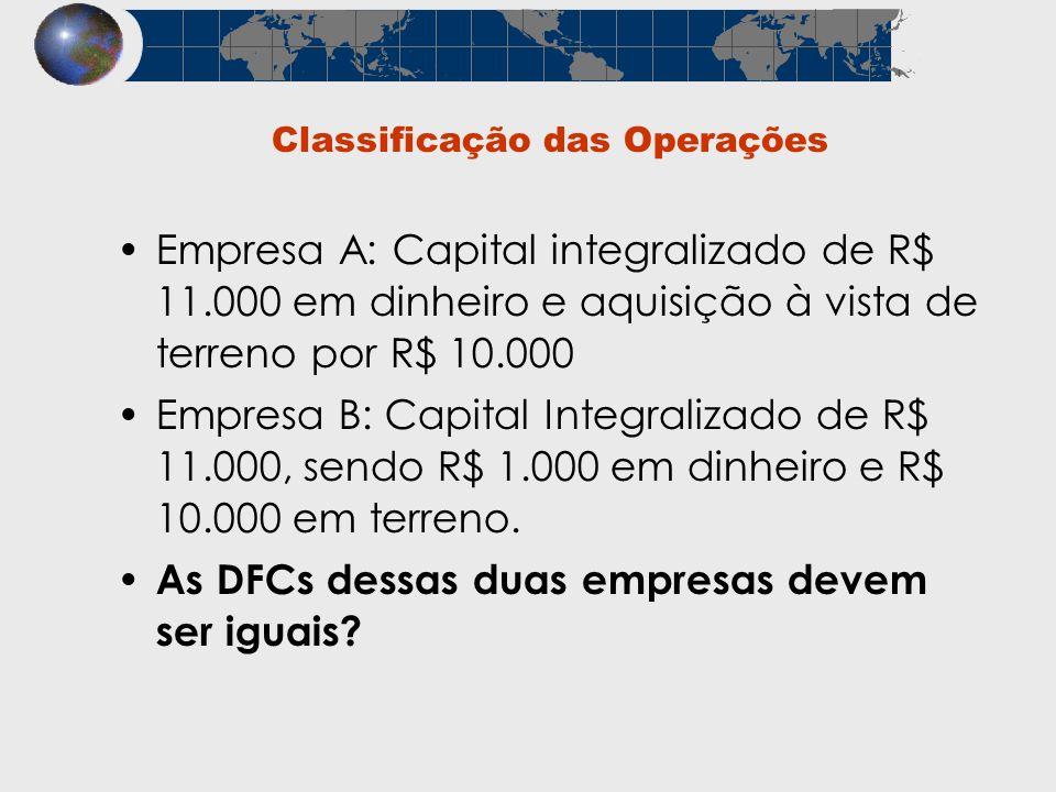 Classificação das Operações Empresa A: Capital integralizado de R$ 11.000 em dinheiro e aquisição à vista de terreno por R$ 10.000 Empresa B: Capital