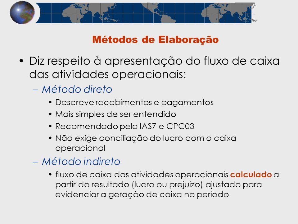 Métodos de Elaboração Diz respeito à apresentação do fluxo de caixa das atividades operacionais: –Método direto Descreve recebimentos e pagamentos Mai