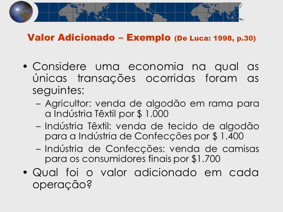 Valor Adicionado – Exemplo (De Luca: 1998, p.30) Considere uma economia na qual as únicas transações ocorridas foram as seguintes: –Agricultor: venda