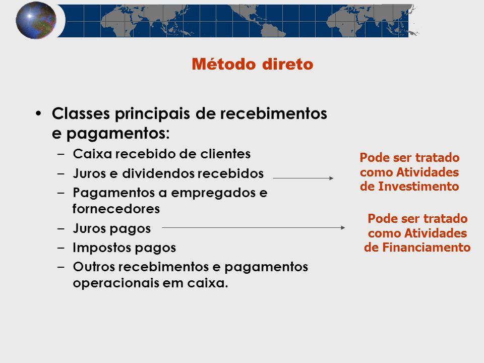 Método direto Classes principais de recebimentos e pagamentos: – Caixa recebido de clientes – Juros e dividendos recebidos – Pagamentos a empregados e