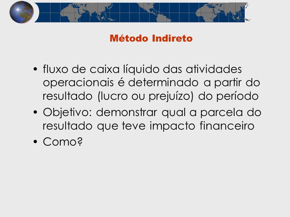 Método Indireto fluxo de caixa líquido das atividades operacionais é determinado a partir do resultado (lucro ou prejuízo) do período Objetivo: demons
