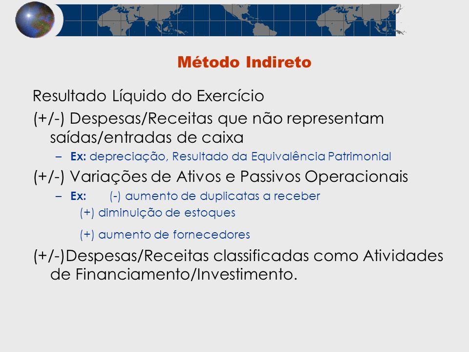 Método Indireto Resultado Líquido do Exercício (+/-) Despesas/Receitas que não representam saídas/entradas de caixa – Ex: depreciação, Resultado da Eq