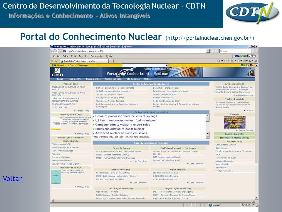 Centro de Desenvolvimento da Tecnologia Nuclear - CDTN Informações e Conhecimento - Ativos Intangíveis Portal do Conhecimento Nuclear (http://portalnu