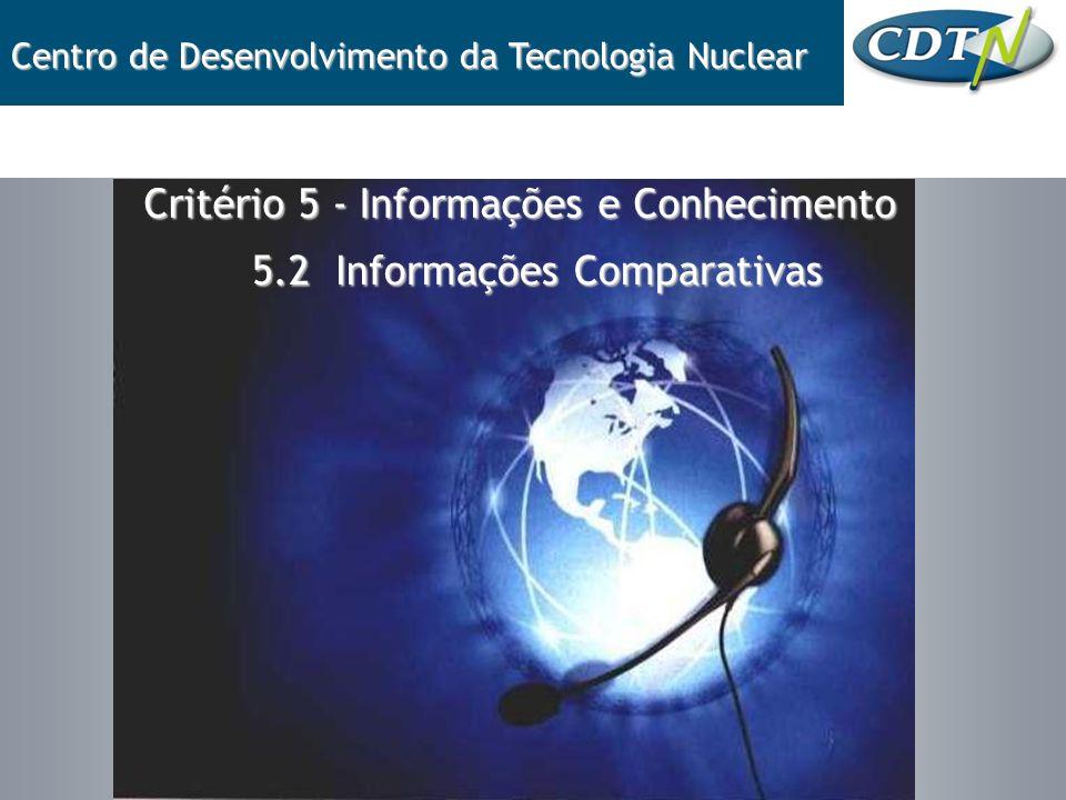 5.2 Informações Comparativas Centro de Desenvolvimento da Tecnologia Nuclear Critério 5 - Informações e Conhecimento