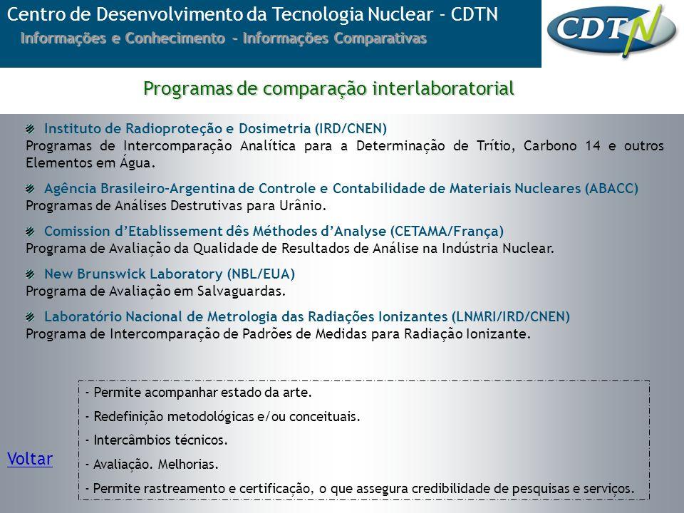 Voltar Programas de comparação interlaboratorial Instituto de Radioproteção e Dosimetria (IRD/CNEN) Programas de Intercomparação Analítica para a Dete