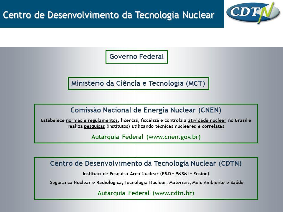 Centro de Desenvolvimento da Tecnologia Nuclear (CDTN) Instituto de Pesquisa Área Nuclear (P & D – P & S & I - Ensino) Segurança Nuclear e Radiológica