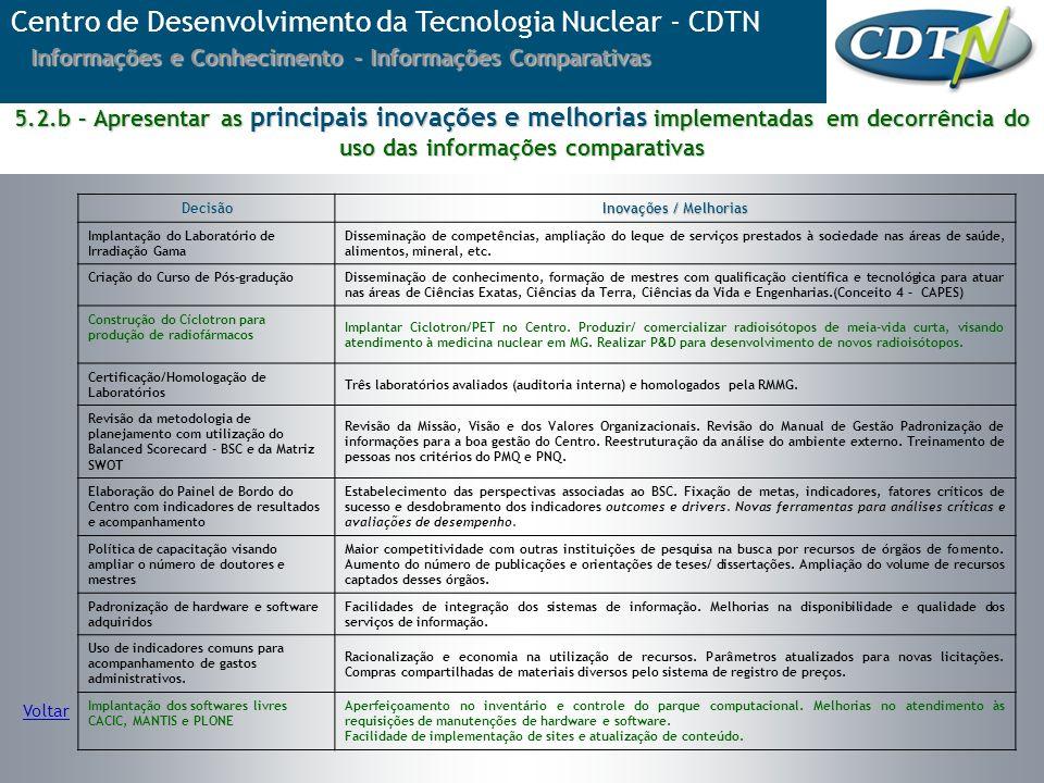 Voltar Decisão Inovações / Melhorias Implantação do Laboratório de Irradiação Gama Disseminação de competências, ampliação do leque de serviços presta