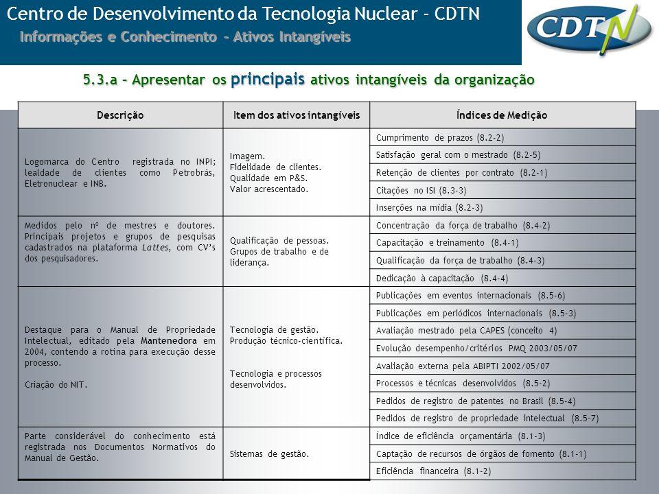 Centro de Desenvolvimento da Tecnologia Nuclear - CDTN Informações e Conhecimento - Ativos Intangíveis 5.3.a – Apresentar os principais ativos intangí
