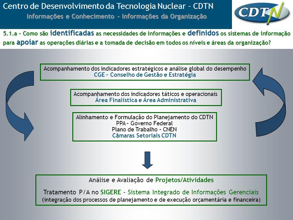 Centro de Desenvolvimento da Tecnologia Nuclear - CDTN Acompanhamento dos indicadores estratégicos e análise global do desempenho CGE – Conselho de Ge
