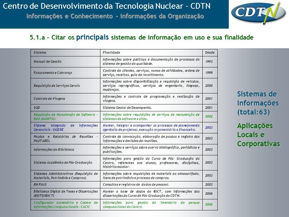Centro de Desenvolvimento da Tecnologia Nuclear - CDTN Informações e Conhecimento - Informações da Organização 5.1.a – Citar os principais sistemas de