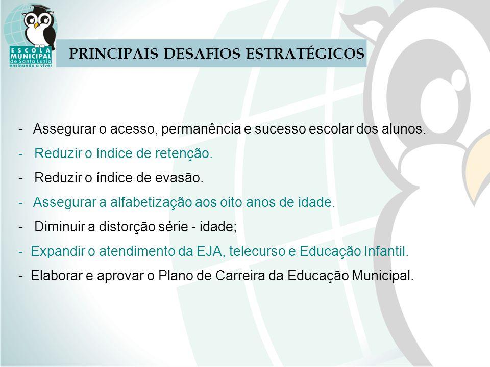 PRINCIPAIS DESAFIOS ESTRATÉGICOS - Assegurar o acesso, permanência e sucesso escolar dos alunos. - Reduzir o índice de retenção. - Reduzir o índice de