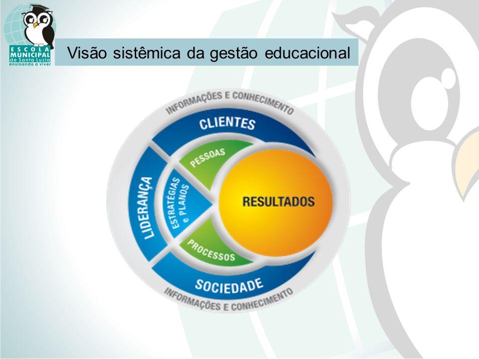 Visão sistêmica da gestão educacional