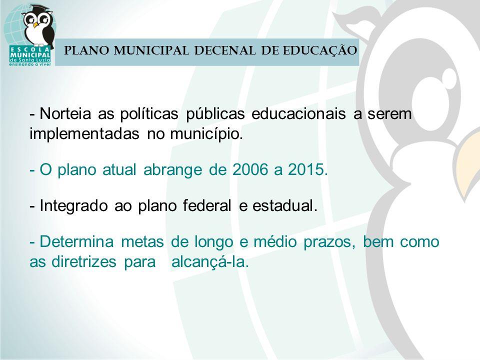 PLANO MUNICIPAL DECENAL DE EDUCAÇÃO - Norteia as políticas públicas educacionais a serem implementadas no município. - O plano atual abrange de 2006 a
