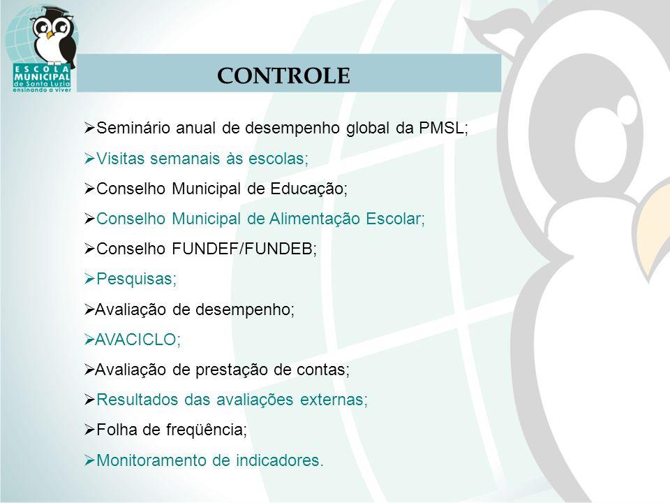 CONTROLE Seminário anual de desempenho global da PMSL; Visitas semanais às escolas; Conselho Municipal de Educação; Conselho Municipal de Alimentação