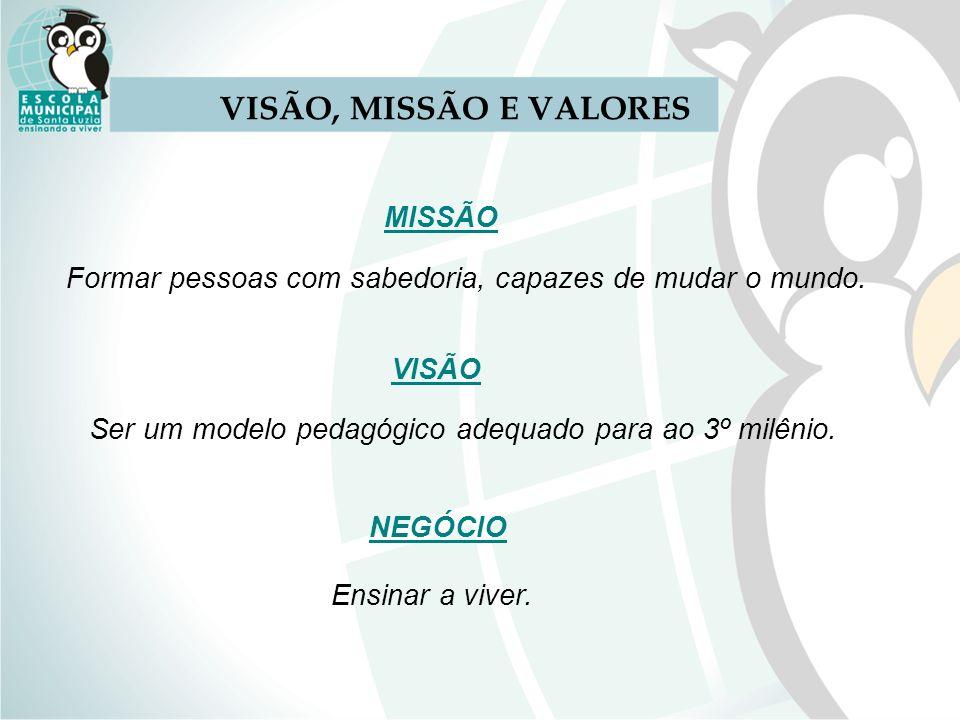 PLANO MUNICIPAL DECENAL DE EDUCAÇÃO - Norteia as políticas públicas educacionais a serem implementadas no município.