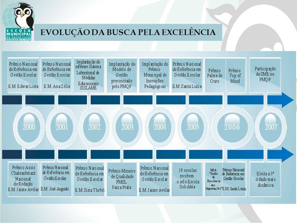 PORTE A Secretaria municipal de educação é composta de 36 instalações sendo: - 01 sede.