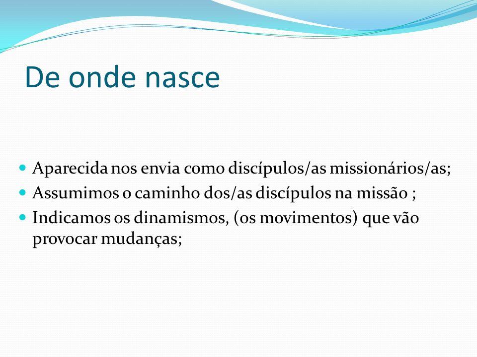 De onde nasce Aparecida nos envia como discípulos/as missionários/as; Assumimos o caminho dos/as discípulos na missão ; Indicamos os dinamismos, (os m