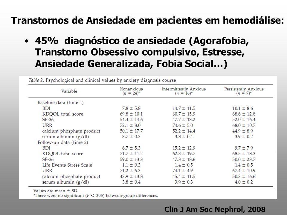 45% diagnóstico de ansiedade (Agorafobia, Transtorno Obsessivo compulsivo, Estresse, Ansiedade Generalizada, Fobia Social…) Transtornos de Ansiedade e