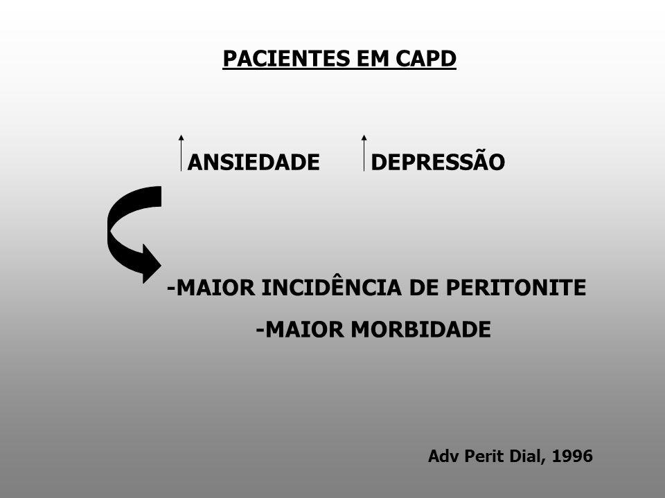 Adv Perit Dial, 1996 ANSIEDADEDEPRESSÃO -MAIOR INCIDÊNCIA DE PERITONITE -MAIOR MORBIDADE PACIENTES EM CAPD