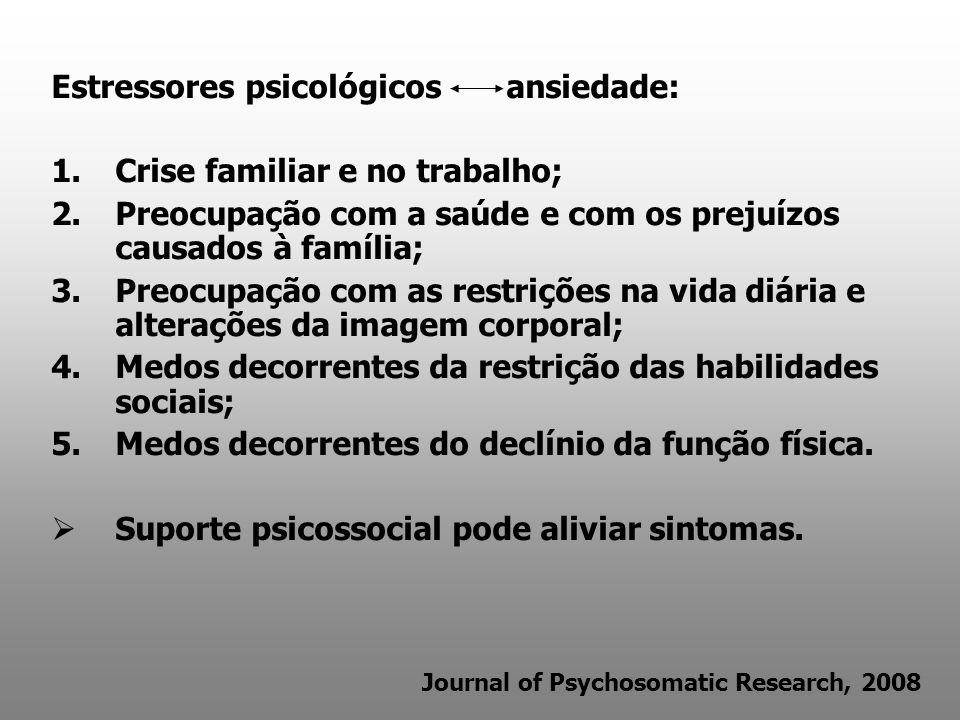 Estressores psicológicos ansiedade: 1.Crise familiar e no trabalho; 2.Preocupação com a saúde e com os prejuízos causados à família; 3.Preocupação com