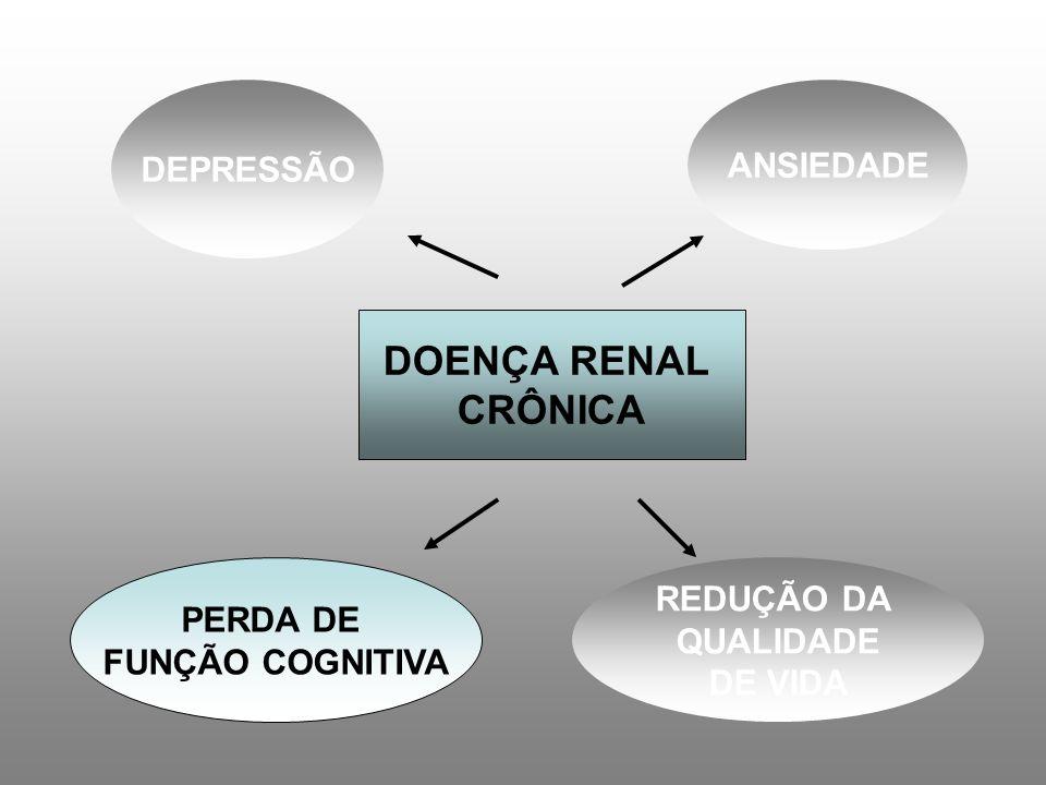 DOENÇA RENAL CRÔNICA PERDA DE FUNÇÃO COGNITIVA ANSIEDADE DEPRESSÃO REDUÇÃO DA QUALIDADE DE VIDA