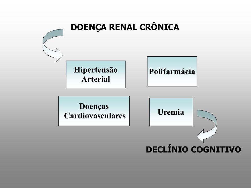 Hipertensão Arterial Polifarmácia Uremia Doenças Cardiovasculares DOENÇA RENAL CRÔNICA DECLÍNIO COGNITIVO