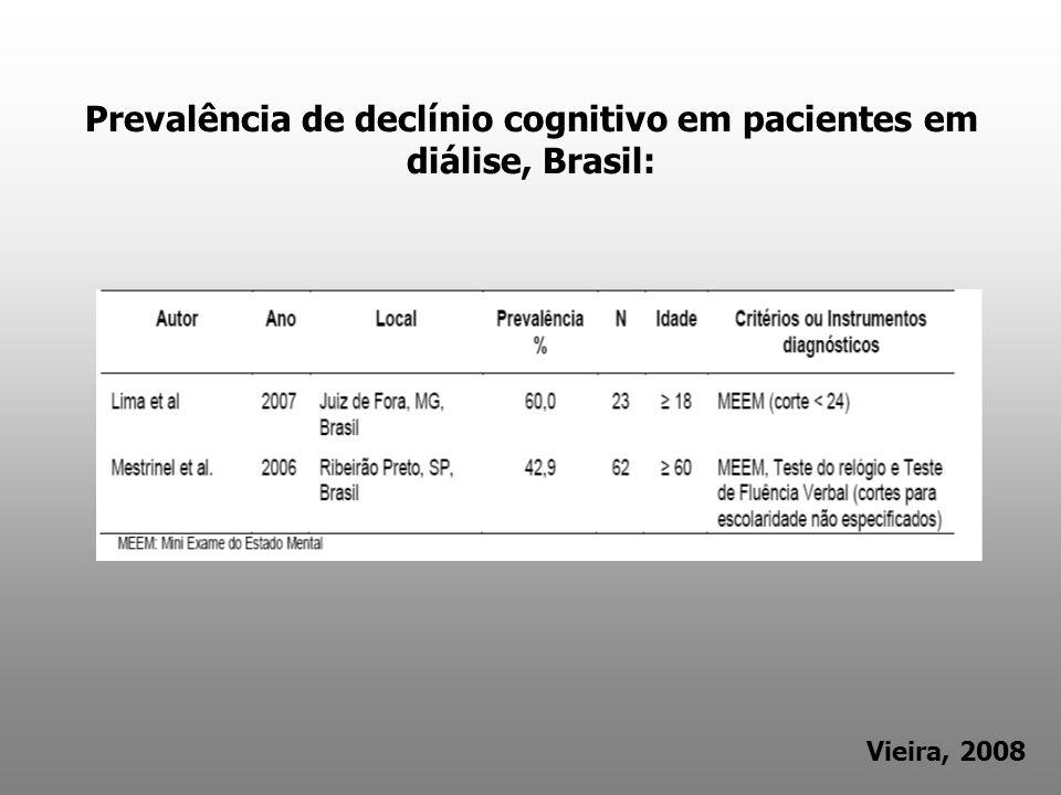 Prevalência de declínio cognitivo em pacientes em diálise, Brasil: Vieira, 2008