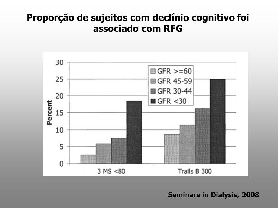 Proporção de sujeitos com declínio cognitivo foi associado com RFG Seminars in Dialysis, 2008