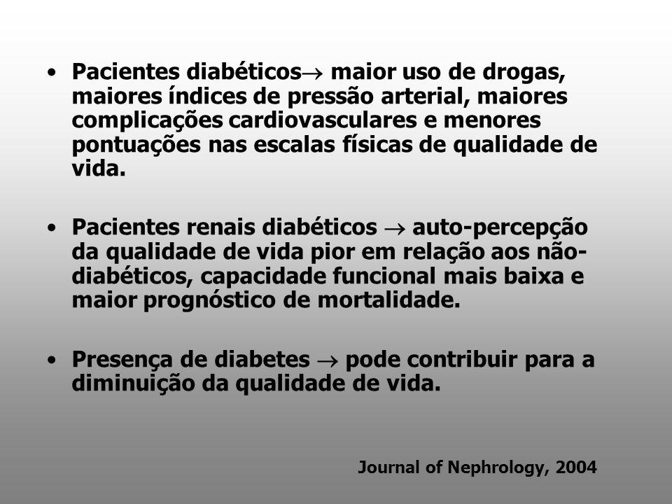 Pacientes diabéticos maior uso de drogas, maiores índices de pressão arterial, maiores complicações cardiovasculares e menores pontuações nas escalas