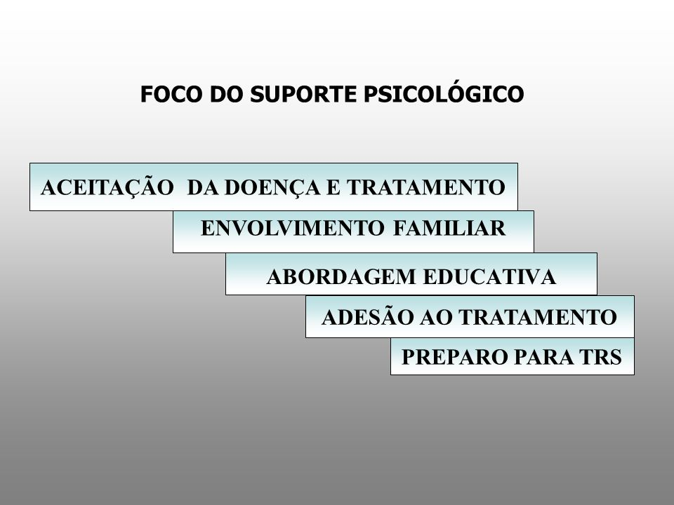 FOCO DO SUPORTE PSICOLÓGICO ABORDAGEM EDUCATIVA ADESÃO AO TRATAMENTO ENVOLVIMENTO FAMILIAR ACEITAÇÃO DA DOENÇA E TRATAMENTO PREPARO PARA TRS