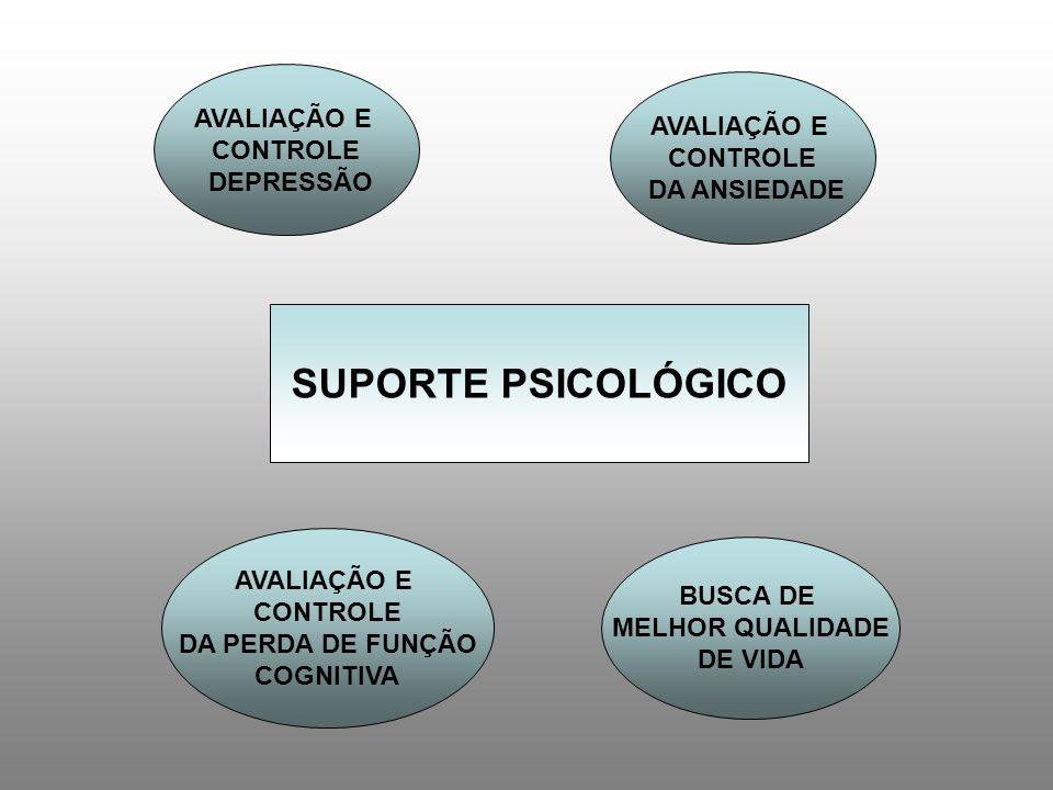 SUPORTE PSICOLÓGICO AVALIAÇÃO E CONTROLE DEPRESSÃO BUSCA DE MELHOR QUALIDADE DE VIDA AVALIAÇÃO E CONTROLE DA ANSIEDADE AVALIAÇÃO E CONTROLE DA PERDA D