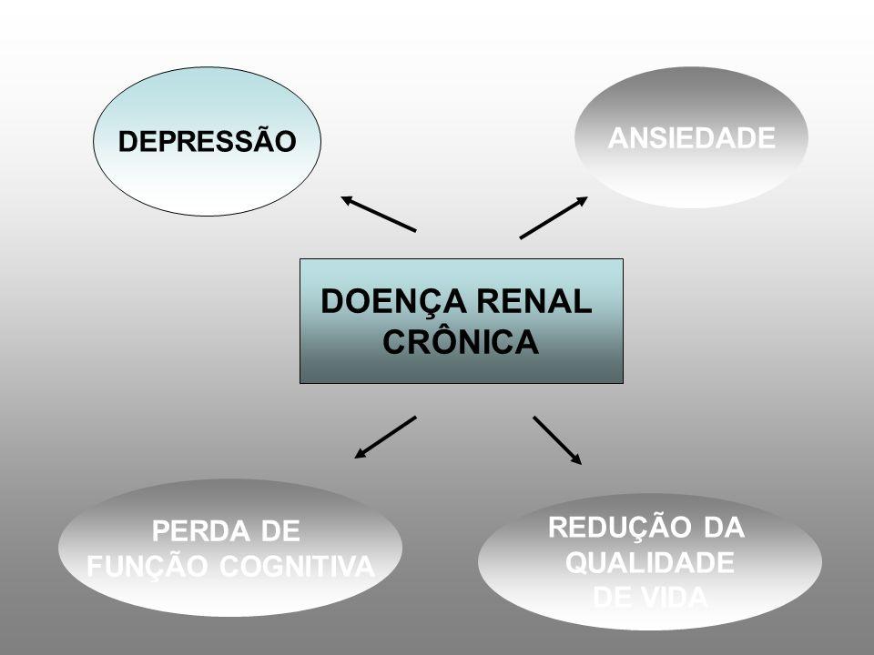 ANSIEDADE E DEPRESSÃO ESTÃO ASSOCIADAS COM REDUÇÃO DA QUALIDADE DE VIDA American Journal of Kidney Diseases, 2008