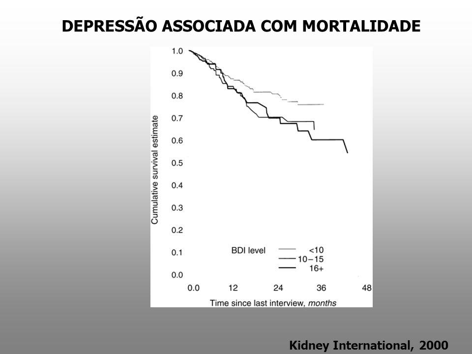 Kidney International, 2002 DEPRESSÃO ASSOCIADA COM MORBIMORTALIDADE