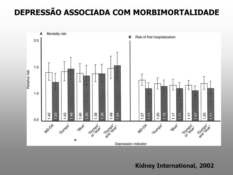 DIABETES ASSOCIADA COM MAIOR PROBABILIDADE DE DEPRESSÃO EM PACIENTES RENAIS CRÔNICOS Kidney International, 2002
