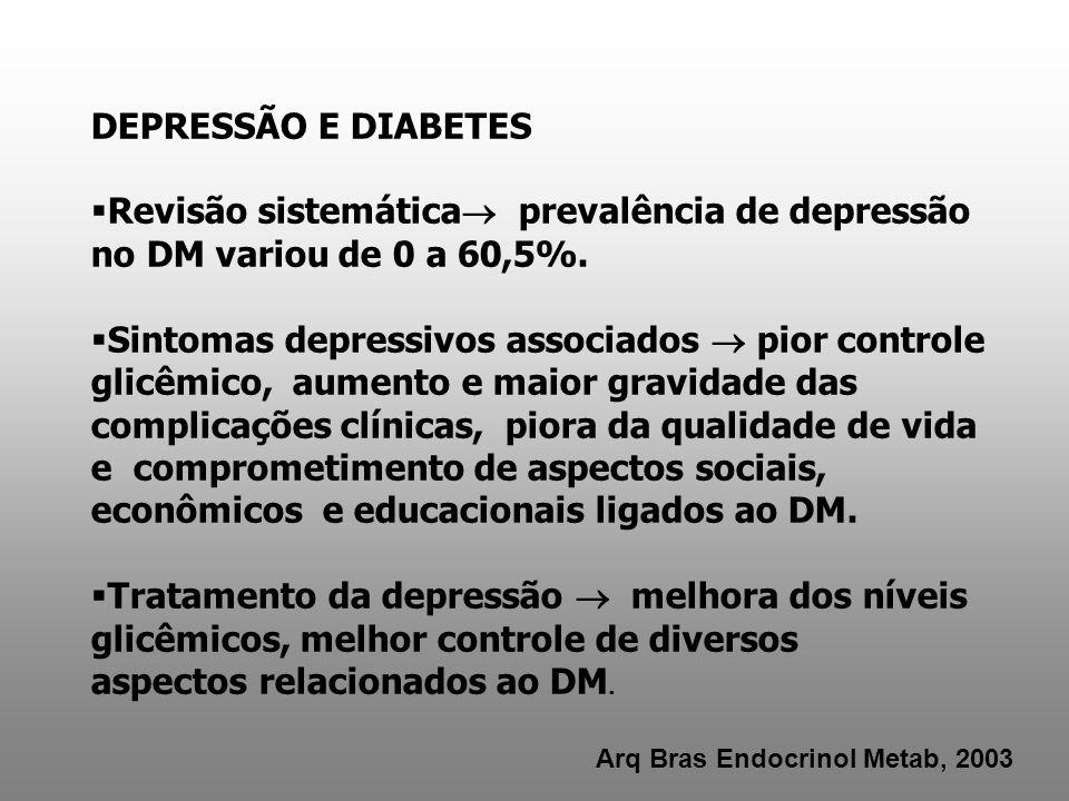 DEPRESSÃO E DIABETES Revisão sistemática prevalência de depressão no DM variou de 0 a 60,5%. Sintomas depressivos associados pior controle glicêmico,