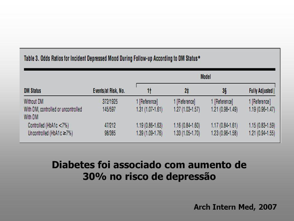 Diabetes foi associado com aumento de 30% no risco de depressão Arch Intern Med, 2007