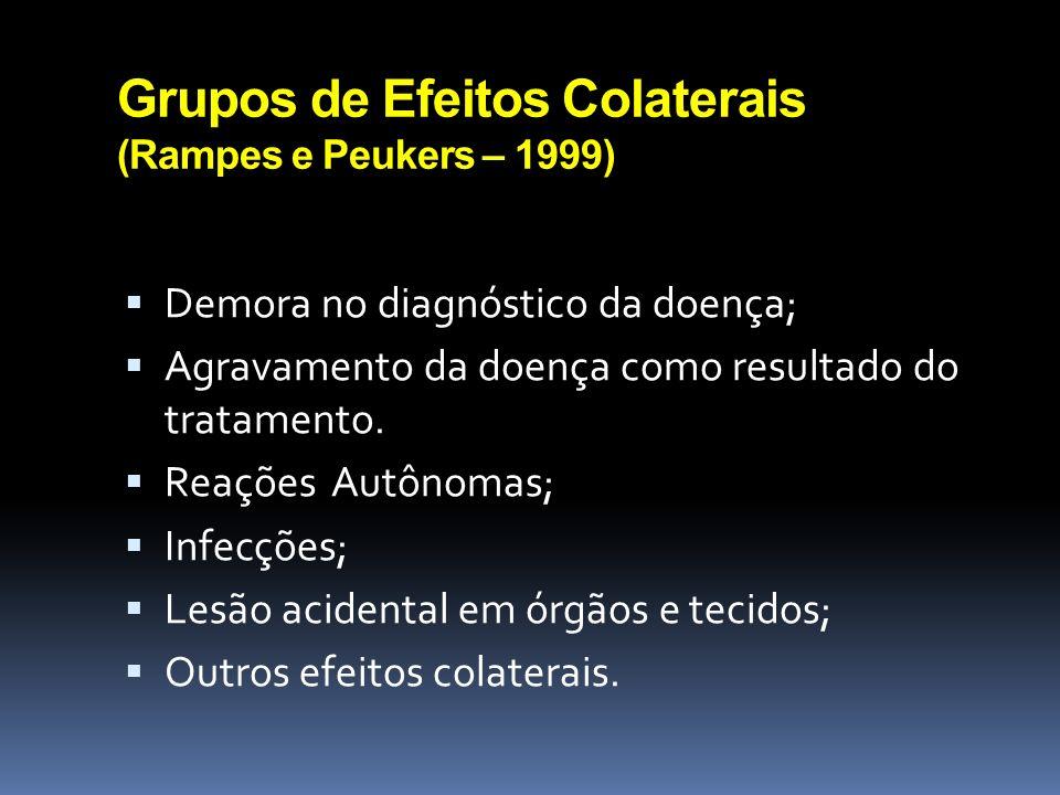 Grupos de Efeitos Colaterais (Rampes e Peukers – 1999) Demora no diagnóstico da doença; Agravamento da doença como resultado do tratamento. Reações Au