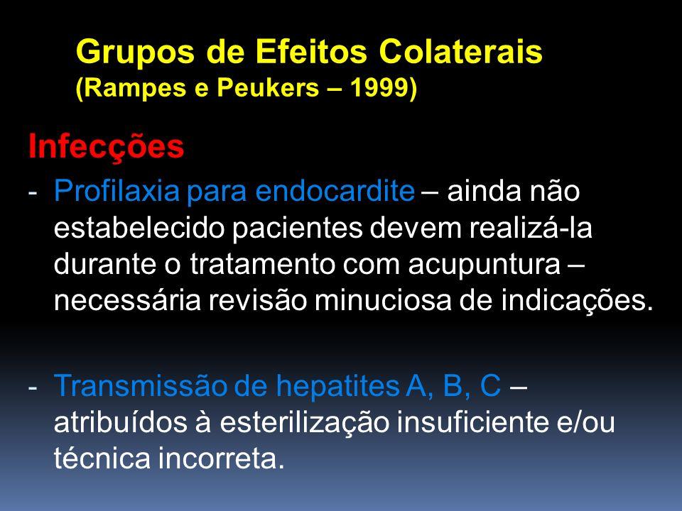 Infecções - Profilaxia para endocardite – ainda não estabelecido pacientes devem realizá-la durante o tratamento com acupuntura – necessária revisão m