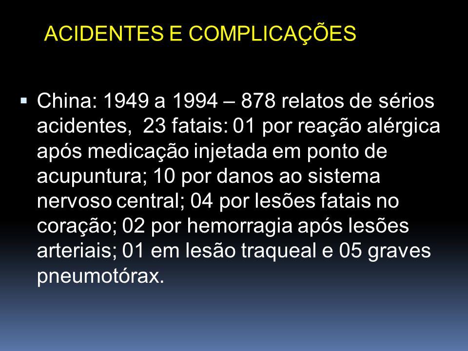 China: 1949 a 1994 – 878 relatos de sérios acidentes, 23 fatais: 01 por reação alérgica após medicação injetada em ponto de acupuntura; 10 por danos a
