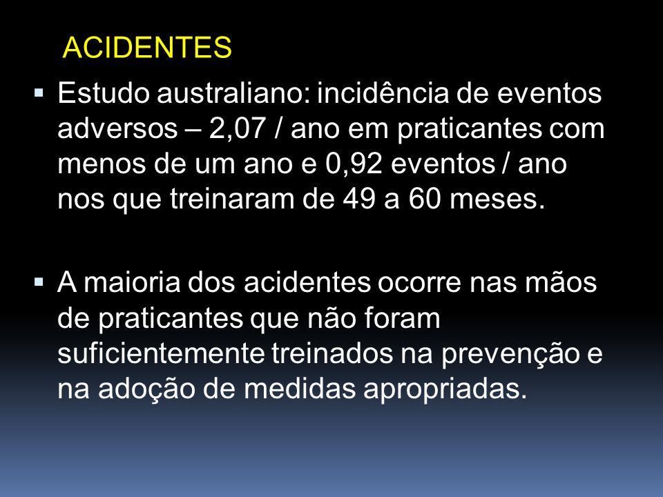Estudo australiano: incidência de eventos adversos – 2,07 / ano em praticantes com menos de um ano e 0,92 eventos / ano nos que treinaram de 49 a 60 m
