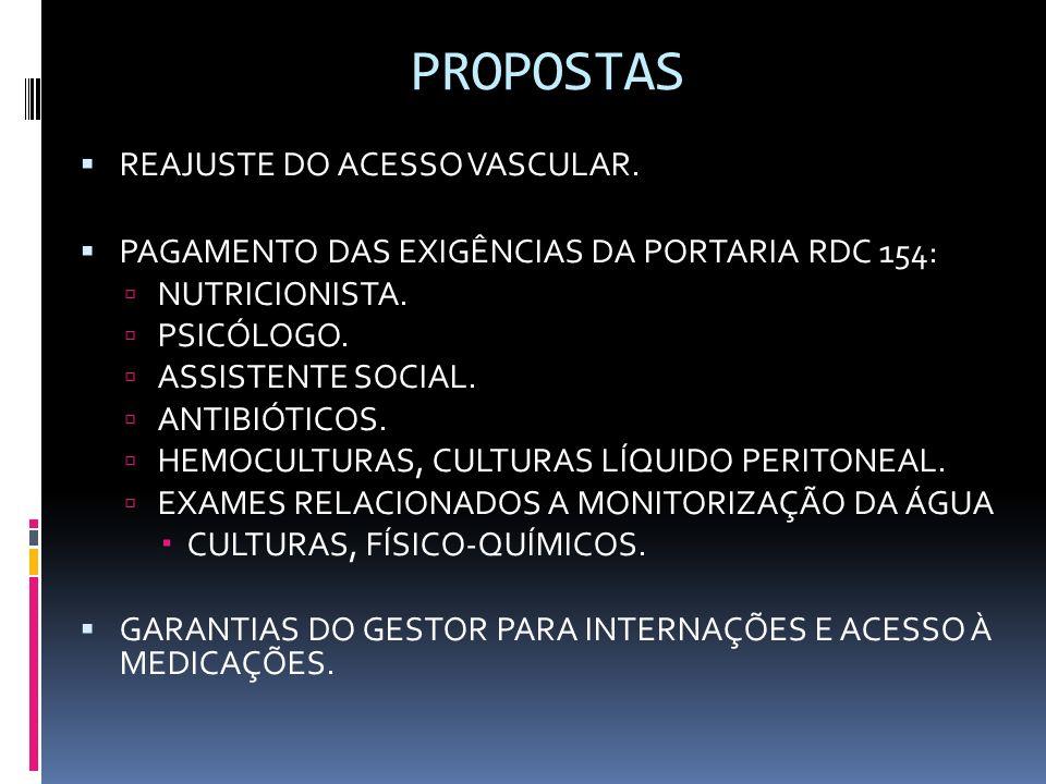 PROPOSTAS REAJUSTE DO ACESSO VASCULAR. PAGAMENTO DAS EXIGÊNCIAS DA PORTARIA RDC 154: NUTRICIONISTA. PSICÓLOGO. ASSISTENTE SOCIAL. ANTIBIÓTICOS. HEMOCU
