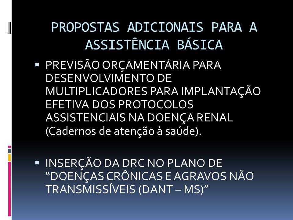 PROPOSTAS ADICIONAIS PARA A ASSISTÊNCIA BÁSICA PREVISÃO ORÇAMENTÁRIA PARA DESENVOLVIMENTO DE MULTIPLICADORES PARA IMPLANTAÇÃO EFETIVA DOS PROTOCOLOS A