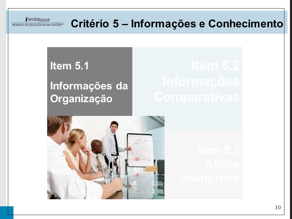 10 Critério 5 – Informações e Conhecimento Item 5.1 Informações da Organização Item 5.3 Ativos Intangíveis Item 5.2 Informações Comparativas