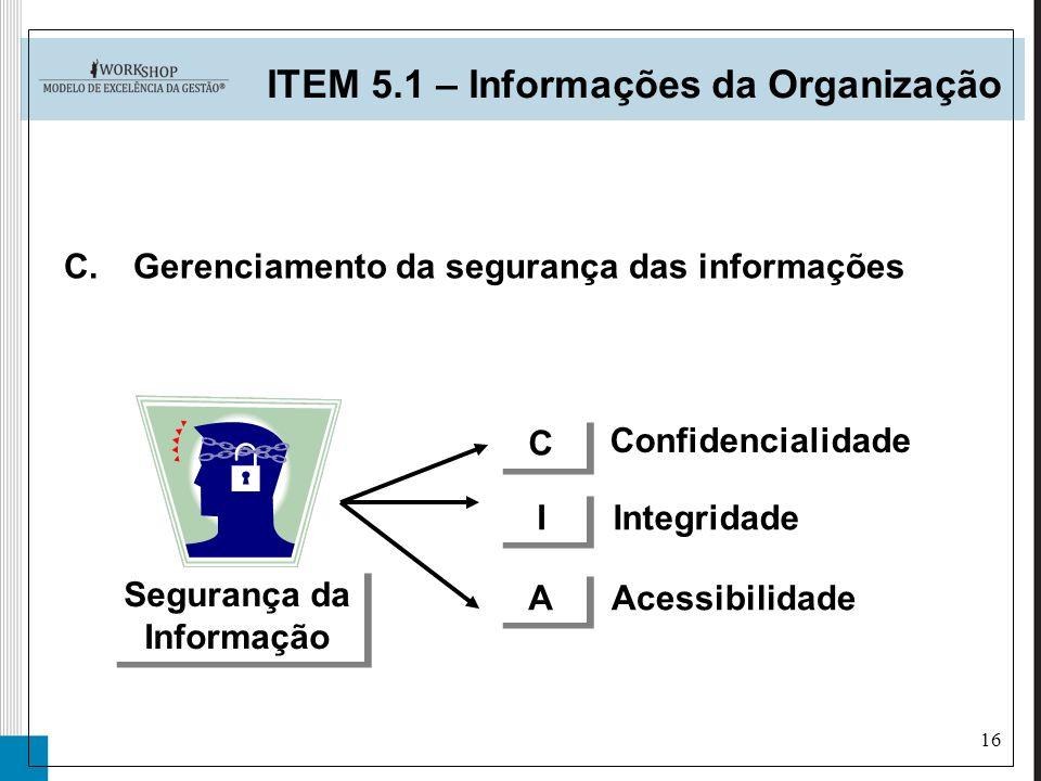 16 C.Gerenciamento da segurança das informações ITEM 5.1 – Informações da Organização Segurança da Informação C C I I A A Confidencialidade Integridad