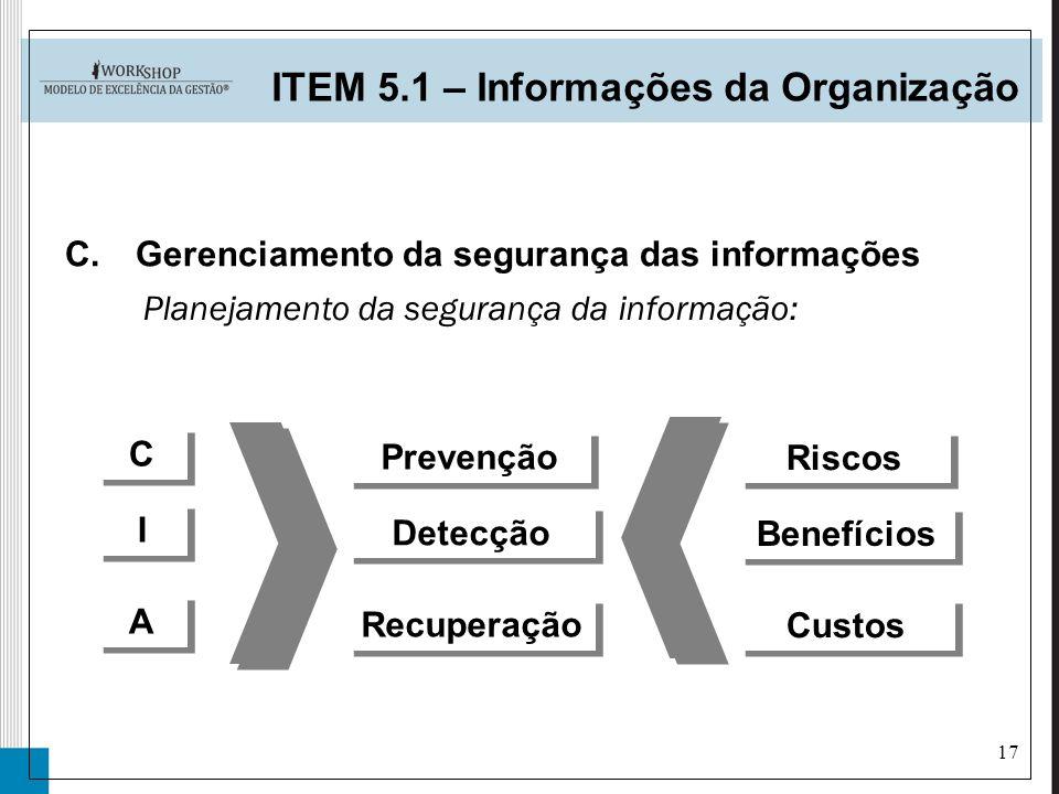 17 C.Gerenciamento da segurança das informações ITEM 5.1 – Informações da Organização Planejamento da segurança da informação: Prevenção Detecção Recu