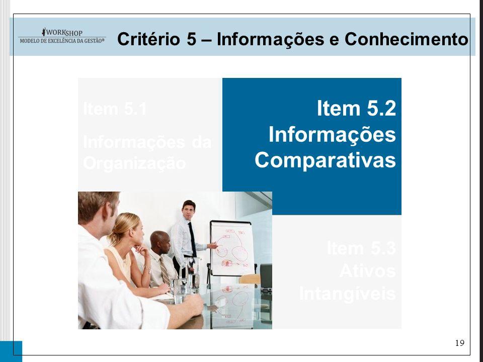 19 Critério 5 – Informações e Conhecimento Item 5.1 Informações da Organização Item 5.3 Ativos Intangíveis Item 5.2 Informações Comparativas