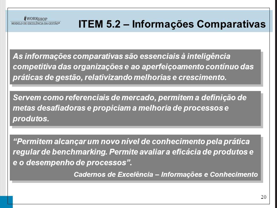 20 ITEM 5.2 – Informações Comparativas As informações comparativas são essenciais à inteligência competitiva das organizações e ao aperfeiçoamento con